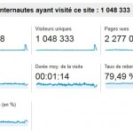 visites-pecheur.info-2013